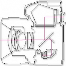 Lesson 19 / Digital Single Lens Reflex Disassembly and Repair
